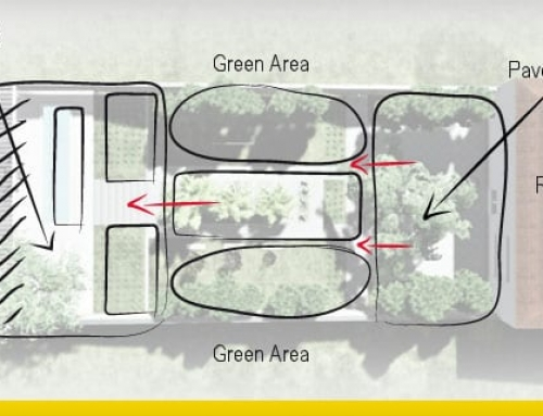 Cómo diseñar el espacio exterior, ejemplos desde el concepto hasta el diseño específico