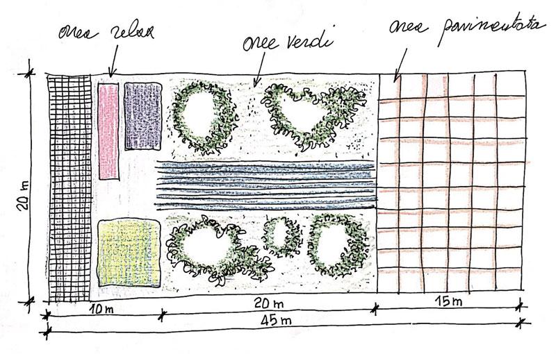 Como-diseñar-el-espacio-exterior-concept