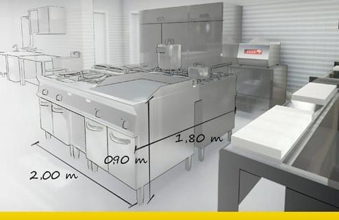 Aquí está la guía para el diseño de una cocina de restaurante: gestión de espacios y funciones, normas y requisitos mínimos de volumen, instalaciones y equipos, higiene de los ambientes y ejemplos dwg