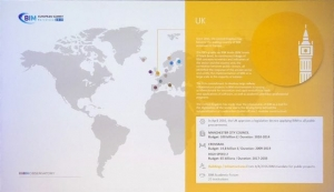 BIM Summit_adopcion-difusion_UK_presentacion