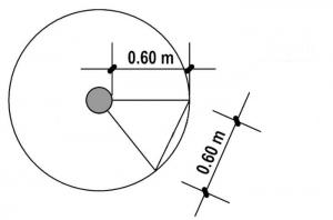 Diseño de una escalera de caracol – Dimensiones del desembarco