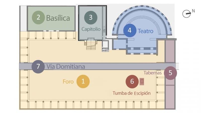 Infografía del sitio arqueológico de Linternón con leyenda de los elementos arquitectónicos principales