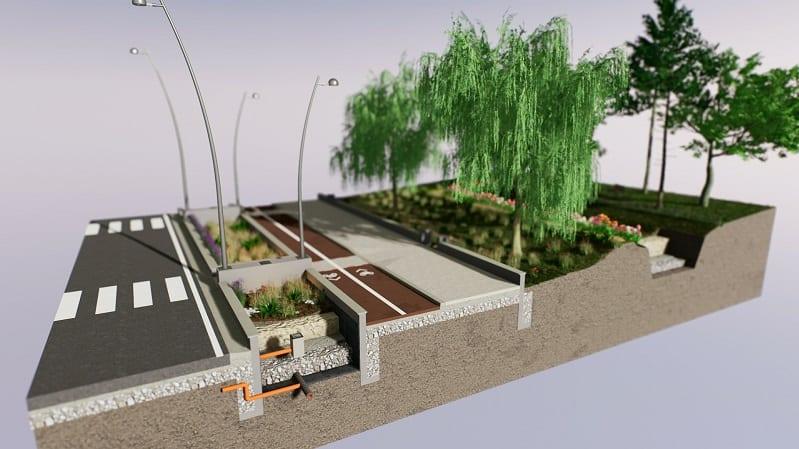 Vista general del diseño complejo de jardines de lluvia