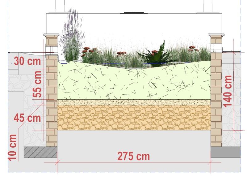 jardin de lluvia, diseno complejo: seccion transversal con medidas y estratigrafia vertical