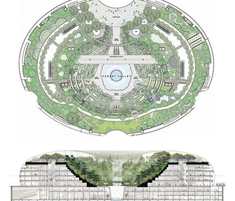 Plano del Jewel Changi Airport