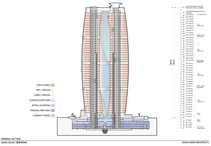 Plano de la torre Leeza Soho en Pekín por Zaha Hadid