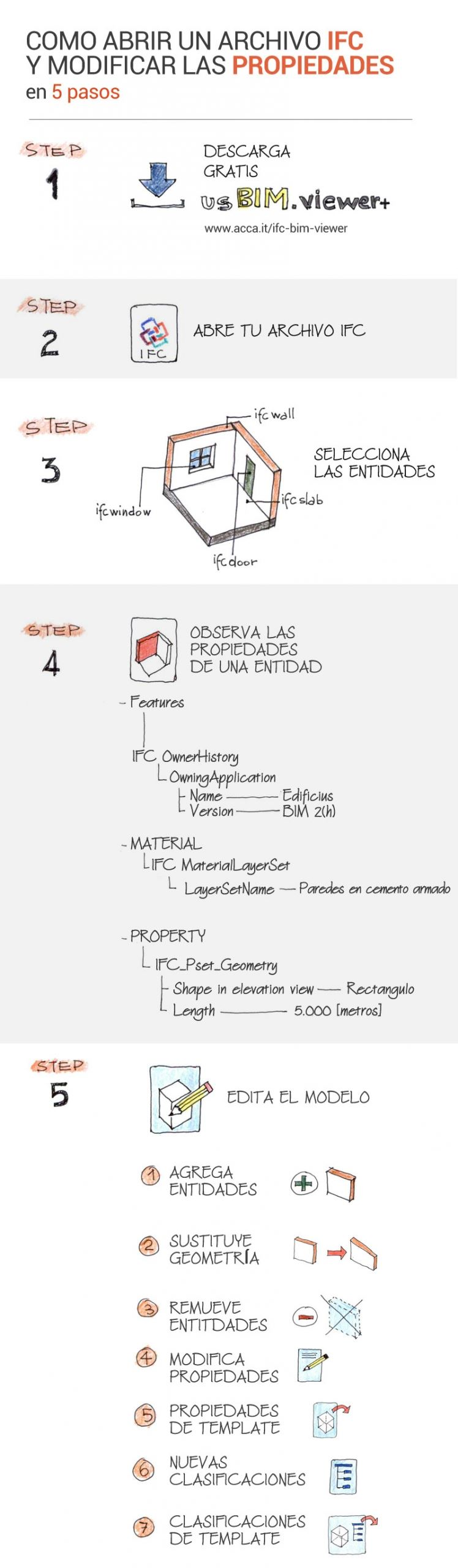 Infografía | Abrir un modelo IFC y modificar las propiedades en 5 pasos