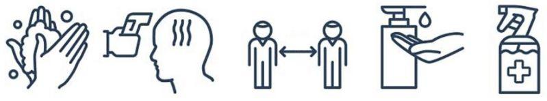 imagen que muestra algunos iconos utilizados para la prevención del contagio de COVID19
