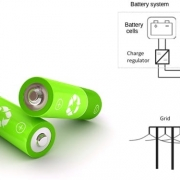 Systèmes de stockage pour installations photovoltaïques Solarius PV