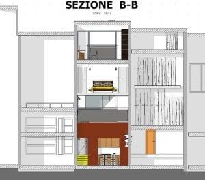 Coupe:un logement du Borneo-Sporenburg