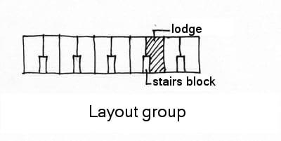 Maisons en barre -regroupement