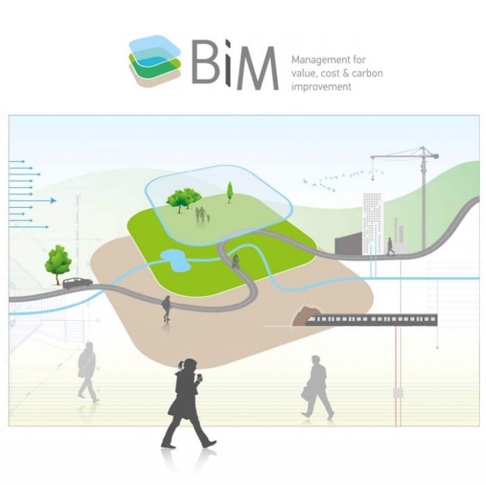 BIM: la stratégie UK