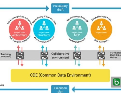Les plateformes collaboratives BIM, quelles fonctionnalités doivent-elles avoir et quels avantages offrent-elles ?