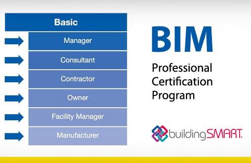 Programme de certification professionnelle, compétences et formation BIM au niveau international