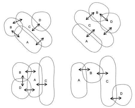 Comment concevoir un-jardin : diagramme-conceptuel