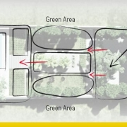 Comment concevoir un jardin : exemple de la conception spécifique