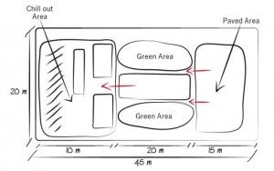 Comment concevoir un jardin :les concepts
