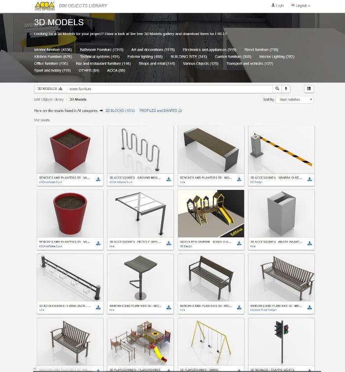 Bibliothèque des objets BIM du mobilier urbain Edificius le logiciel Acca pour la conception architectural