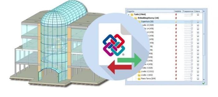 """l image montre comment EdiLus peut importer et exporter au format standard IFC. L'IFC est le format de fichier """"commun"""", un modèle d'information, qui permet à tous les concepteurs de l'équipe (architectes, ingénieurs structures, ingénieurs fluides, etc.) d'échanger leurs modèles BIM, quel que soit le logiciel utilisé"""