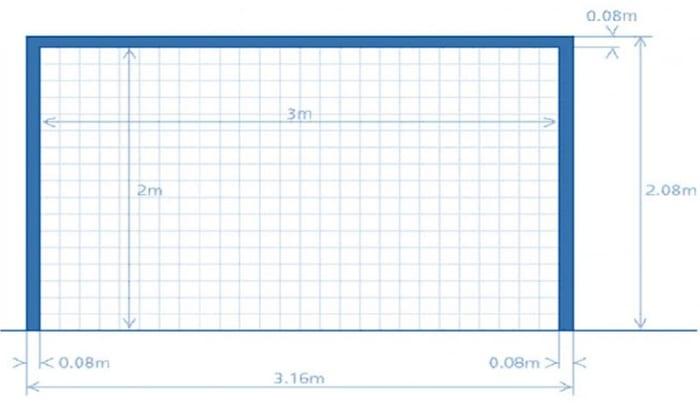 l'image représente les dimensions des buts du jeu de fustal 2.08m de hauteur par 3.16m de largeur