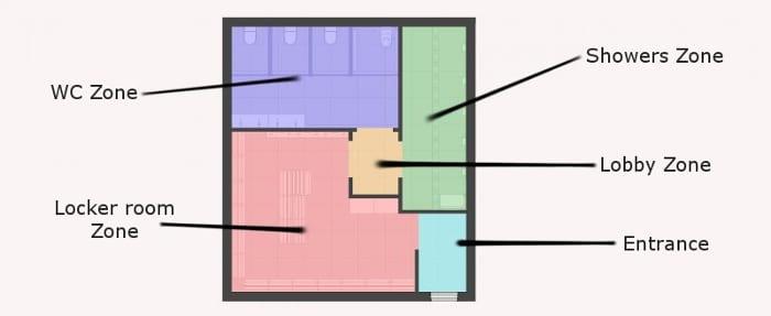 l'image représente un schéma du vestiaire d'un centre sportif réaliser avec Edificius le logiciel de conception architecturale