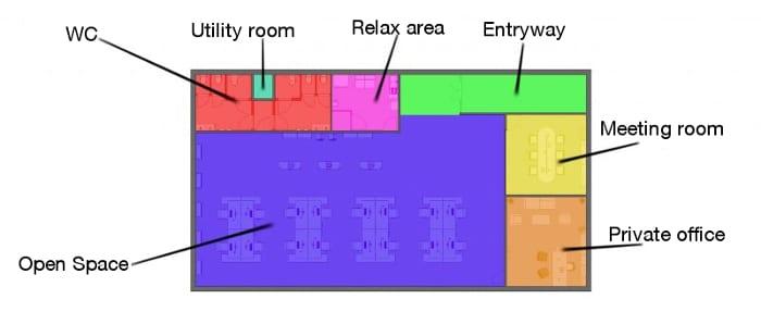 L'image représente un schéma de l'espace d'un bureau à aire ouverte avec des couleurs différente pour chaque espace, réalisé avec le logiciel Edificius de conception architecturale 3D BIM