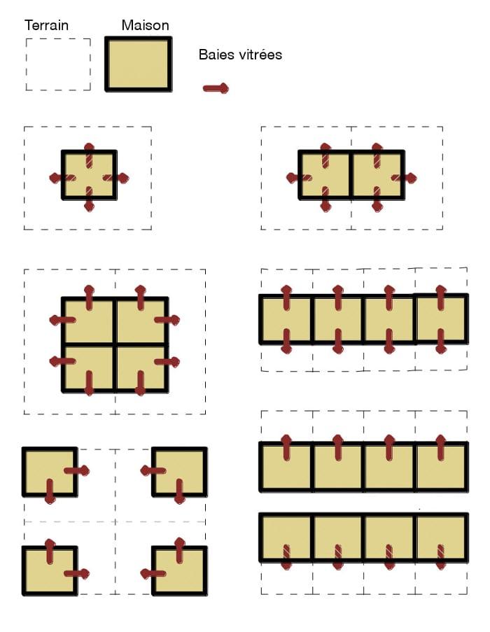 L'image représente un schéma des dispositions des construction de maison unifamiliale, réalisé avec Edificius le logiciel de conception architecturale