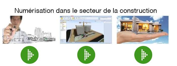 La numérisation dans le secteur de la construction, l'image représente le flux de constructions dans le bâtiment, numérisation dans le secteur de la construction