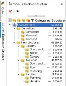 Arborescence Work Breakdown Structure (WBS) d'un métré estimatif, PriMus logiciel de métré et devis