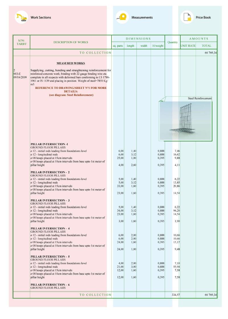 Devis rénovation, feuille de métré quantitatif estimatif réalisé avec PriMus logiciel de métré et devis