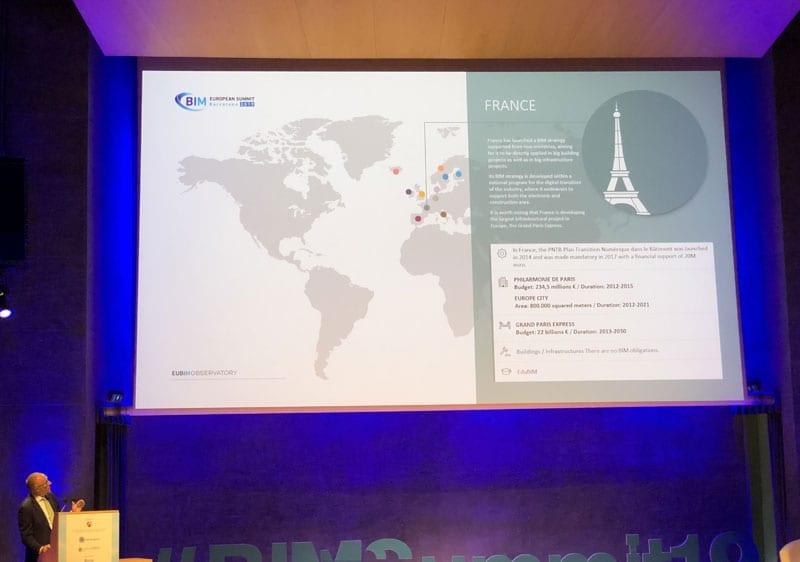 L'image illustre Ignasi Perèz Arnal dans un discours surle BIM en France lors du sommet européen BIM 2019 à Barcelone sur le BIM en Europe