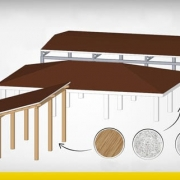 Comment dessiner un toit : les lignes directrices et 4 conseils utiles