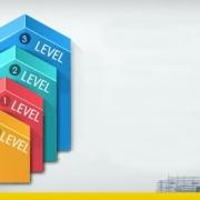Les différents niveaux du BIM, de 0 à 3 quels sont les niveaux de maturités du BIM