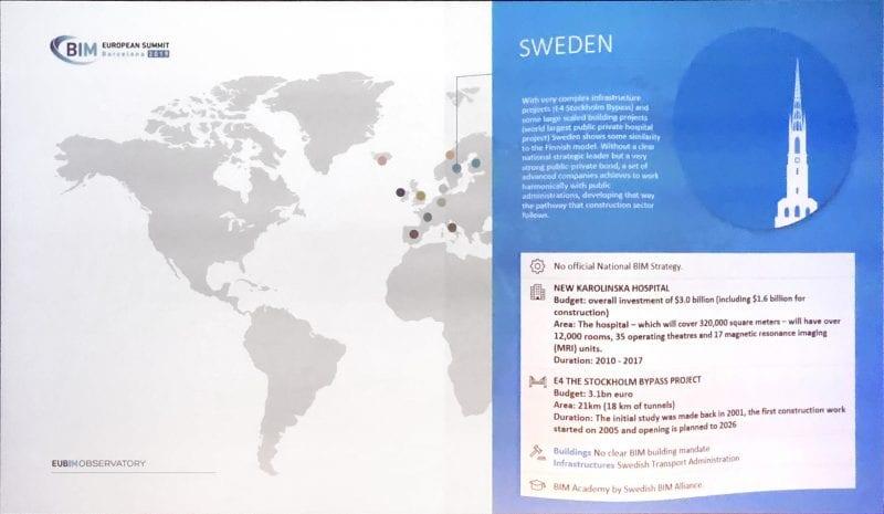 La diapositive est une carte géographique du monde avec des points de couleurs sur l'Europe qui définissent la progression du BIM en Europe en particulier le Danemark, logiciel BIM usBIM.platform.