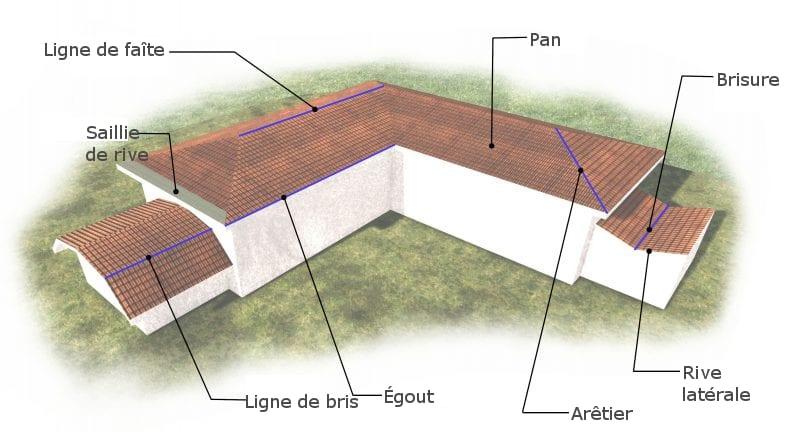 L'image représente la nomenclature des compensent du toit, issue de Edificius logiciel de conception architecturale BIM 3D