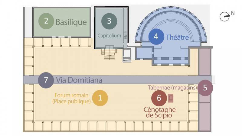 Une vue planimétrique des différents espace du site de liternum qui décrivent le Forum, la Basilique, le Capitolium, le Théâtre, la Tabernae, le Cénotaphe de Scipio, la Via Domitiana