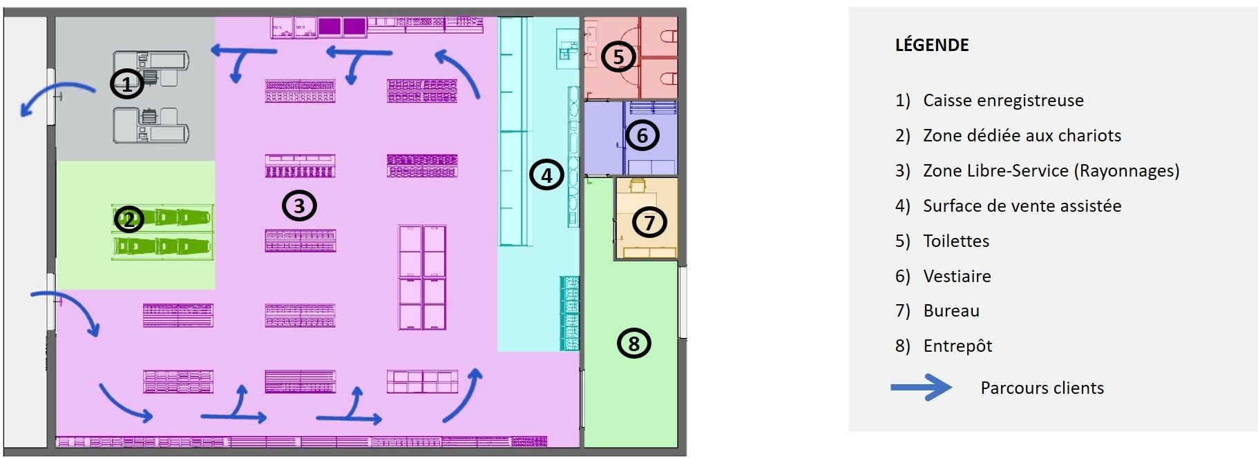 projet d'un supermarché - schéma fonctionnel réalisé avec logiciel de conception architecturale BIM