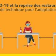 COVID19 adaptation d'un restaurant