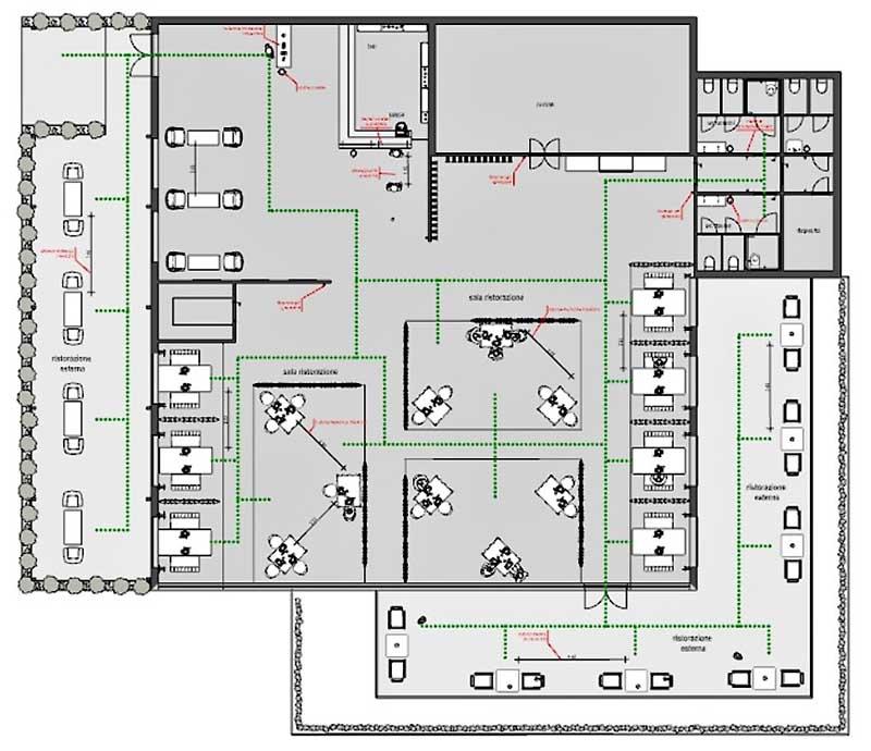 COVID-19 adaptation restaurant : Situation de conception : vue en plan de l'atténuation du risque de contagion dans un restaurant