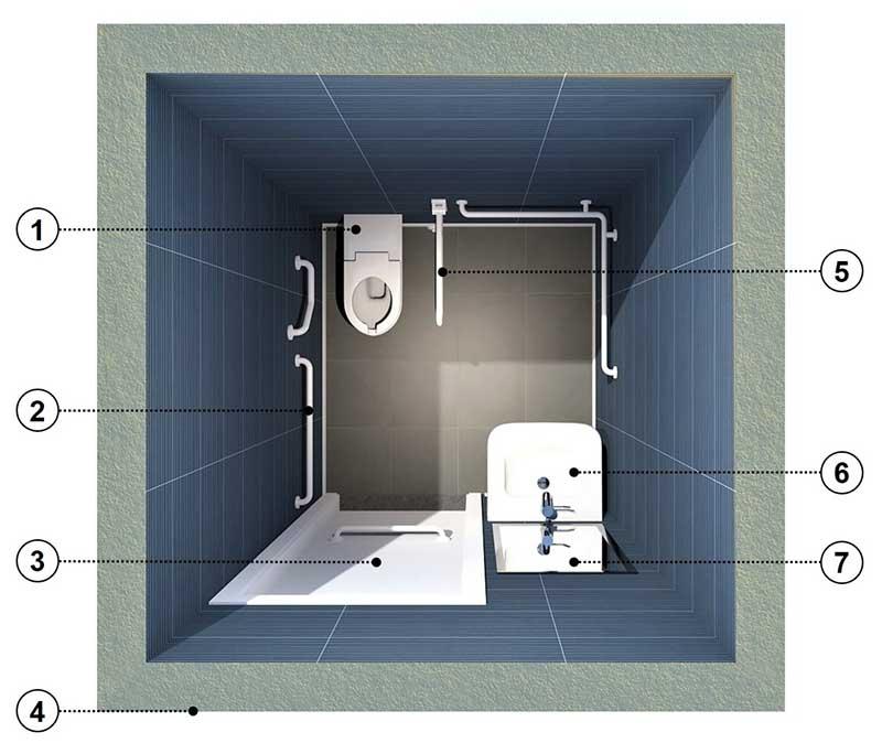 Schéma avec les équipements typiques de la salle de bain pour personnes handicapées issu du logiciel Edificus