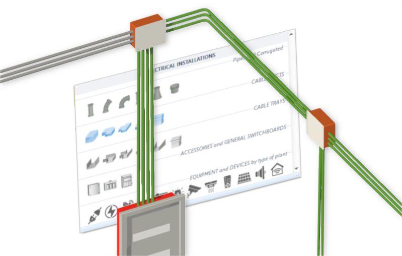 L'image est une capture d'écran représentant une installation électrique avec en arriéré plan les objets disponibles dans Edificius MEP, logiciel pour la conception des fluides