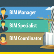 Image qui montre les acteurs qui intègrent la chaîne de la filière BIM en tête le BIM Manger, le BIM Coordinator, le BIM Specialist MEP, le BIM Specialist architecture, le BIM Specialist Structure