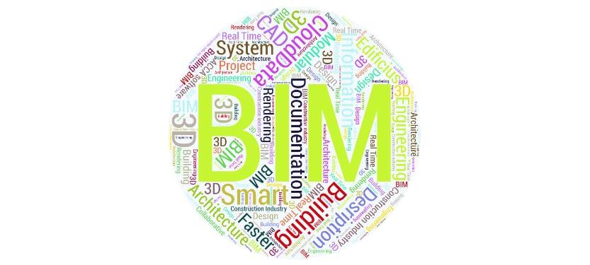 Imagem BIM