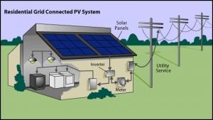 Usina fotovoltaica conectada