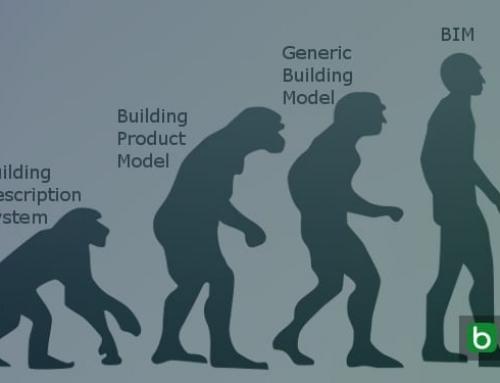 Evolução do BIM e do modelo virtual do edifício