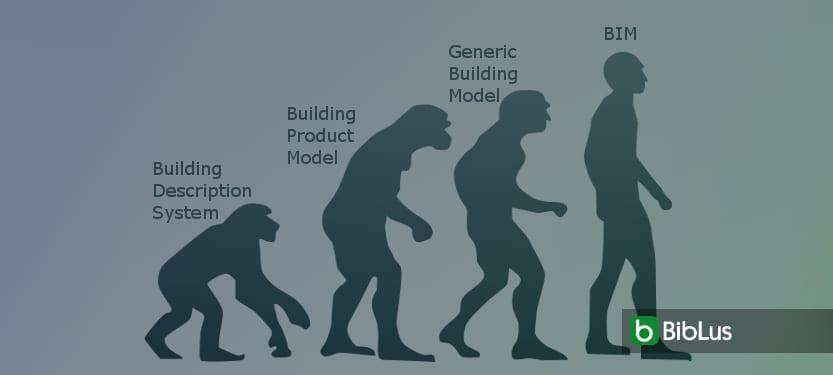 Evolução do BIM