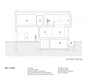 Seção 1 de Dulwich