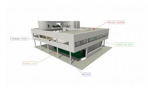 Os cinco pontos da nova arquitetura_BIM-software_Edificius