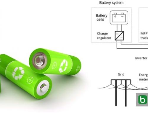 Sistemas de armazenamento para usinas fotovoltaicas