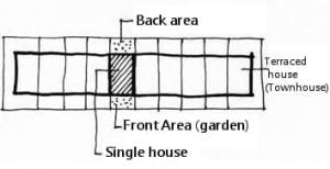 Esquema de casa geminada com repartição dos espaços